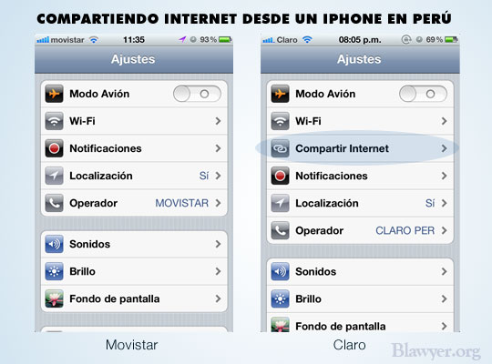 Compartiendo Internet desde un iPhone en Perú